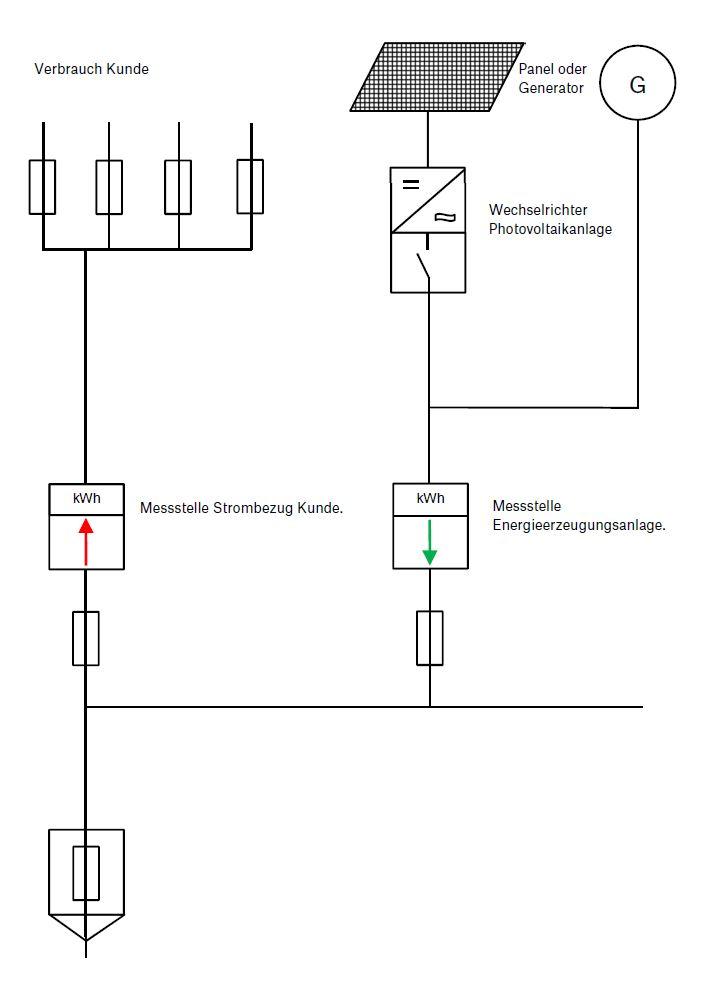 PV_Anlage_Beispiel 2